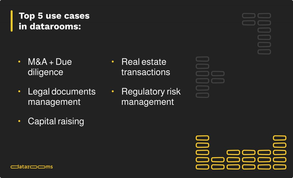 data room use cases