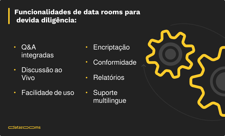 due diligence, due diligence data room, data room for due diligence