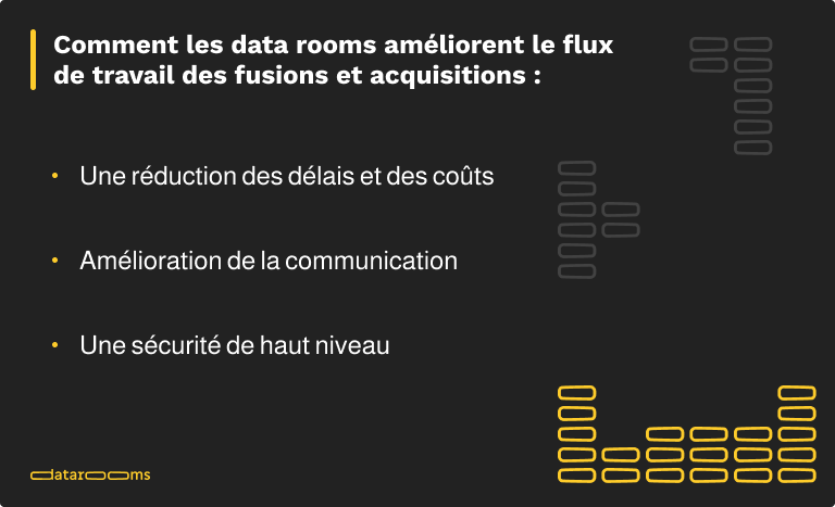 data room M&A, M&A, virtual data rooms for mergers and acquisitions, M&A data room